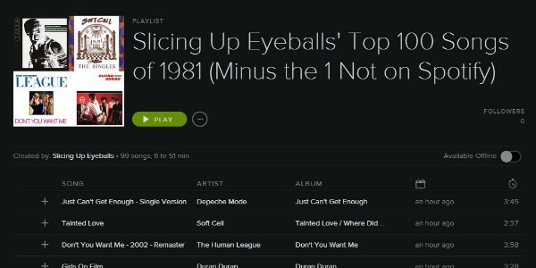 Playlist: Slicing Up Eyeballs' Top 100 Songs of 1981 (Minus the 1 that's not on Spotify)