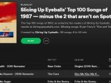 Playlist : Slicing Up Eyeballs' Top 100 Songs of 1987 — minus the 2 that aren't on Spotify